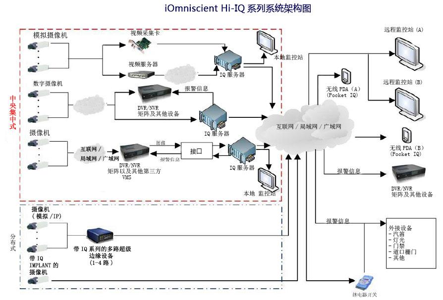 过滤水机电路接线图